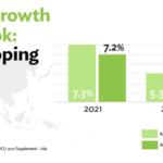 Asia crecimiento ADB
