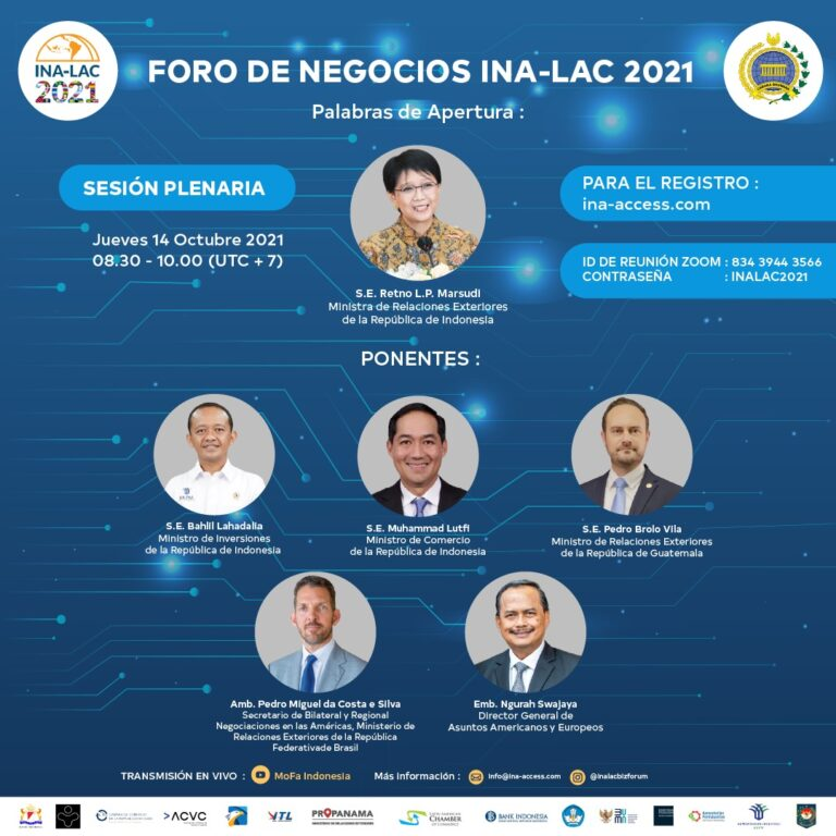 Foro de Negocios Indonesia – América Latina y el Caribe (INA-LAC) 2021